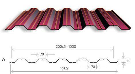 Профилированный лист НС-35x1000-A, B